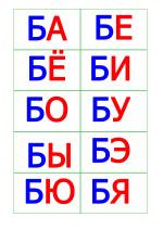 Карточки со слогами (русские буквы)